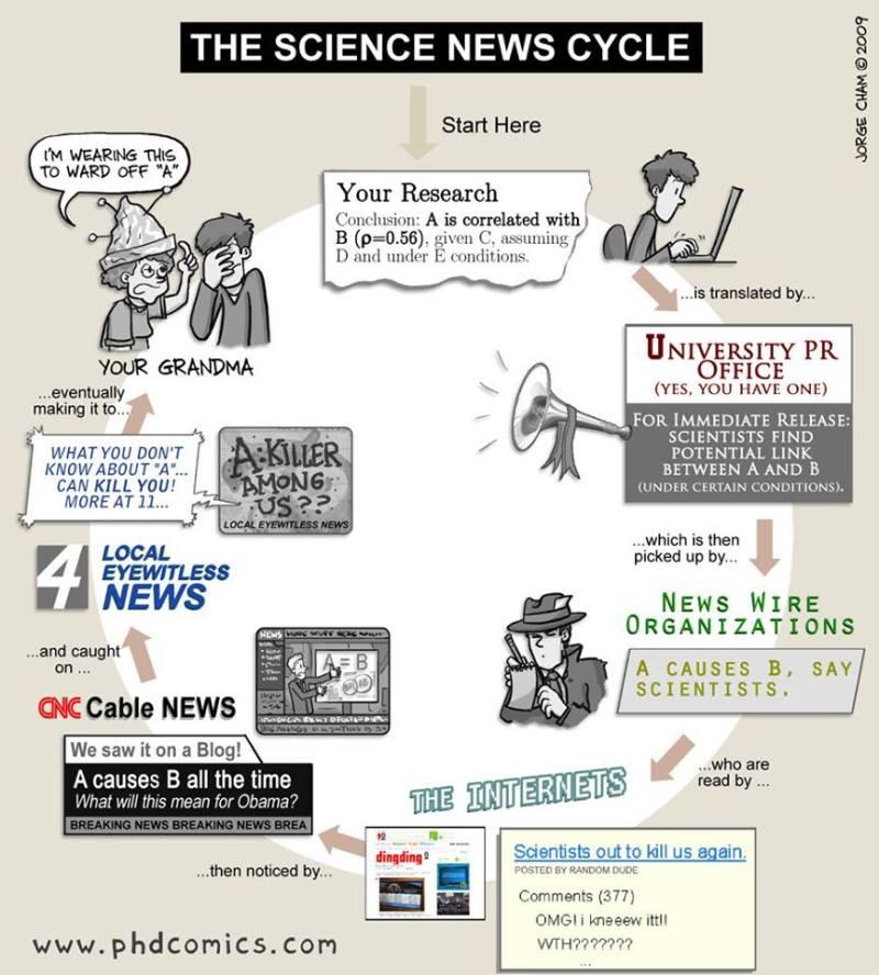 science-news